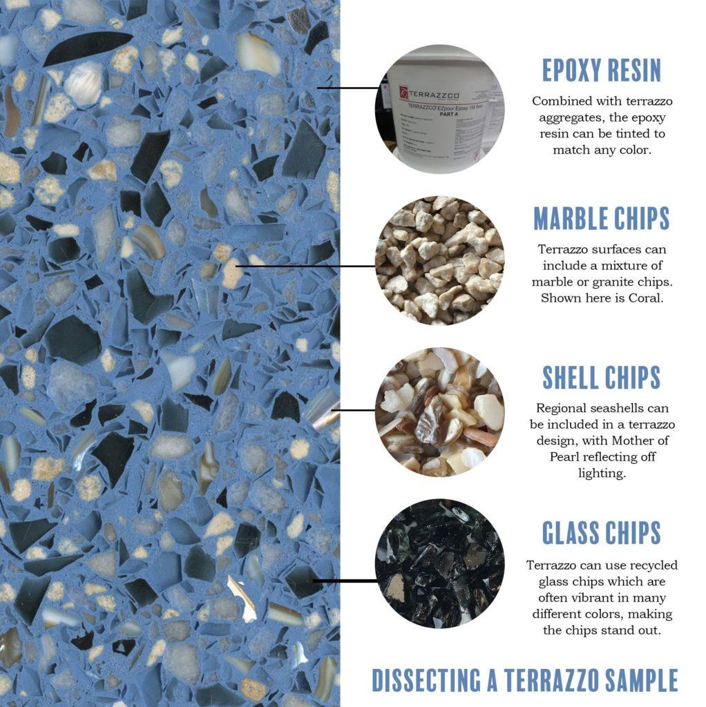 epoxy resin and aggregates for terrazzo