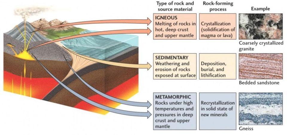 granite origins